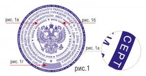 исследование печати, штампа, оттиска, документа, сертификата
